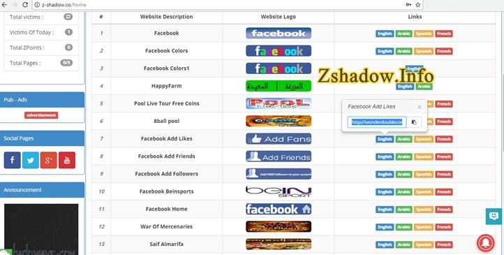 Z Shadow Link Types